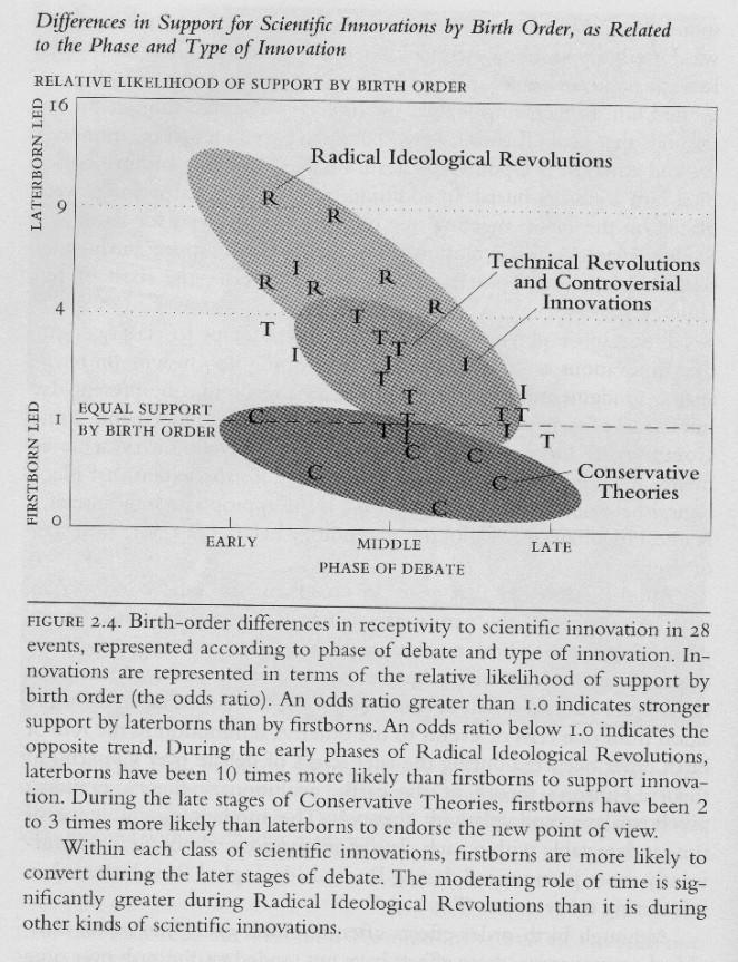 det menneskelige grunnfjell folelser som tilpasninger til et forhistorisk liv